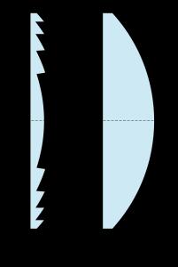 fresnel vs pc